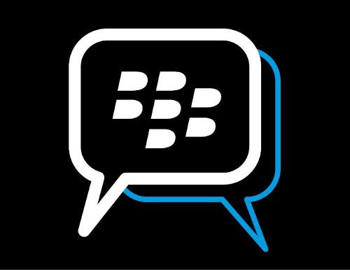 Iconos extrańos en tu Blackberry como.