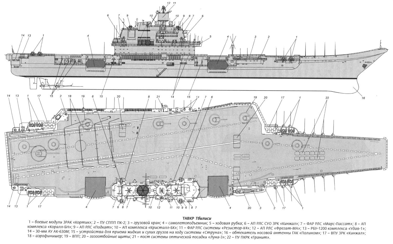 Noticia El portaaviones chino y el declive americano