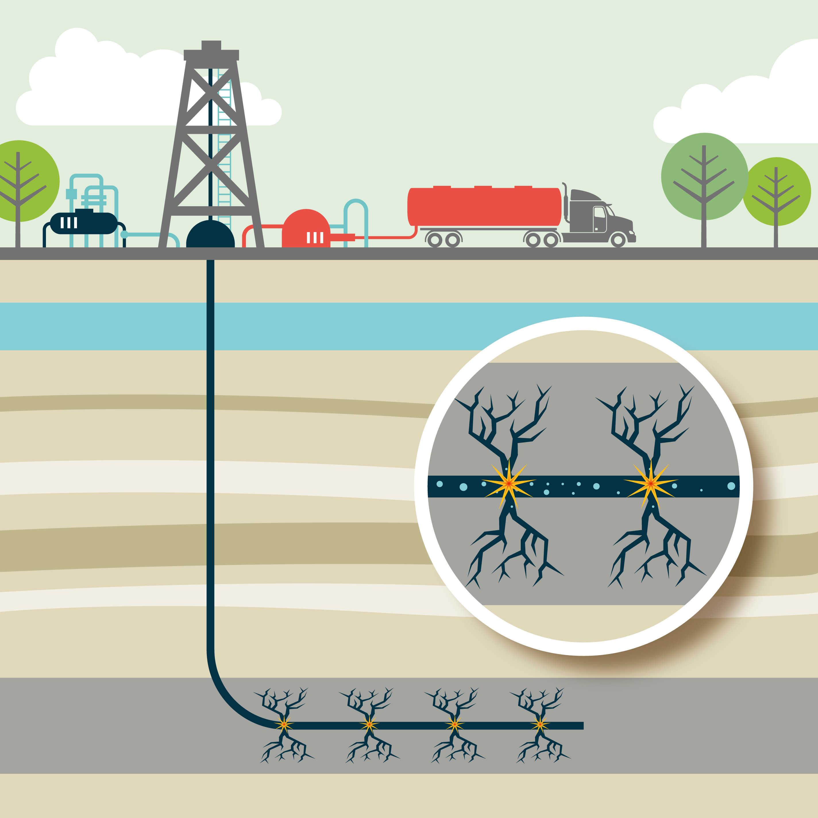 una breve revisi n sobre el estado de la ciencia con el fracking hablando de ciencia. Black Bedroom Furniture Sets. Home Design Ideas