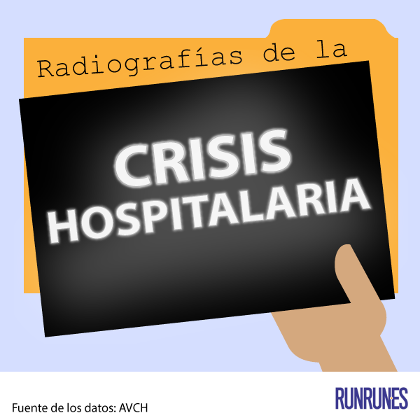 CrisisHospitalaria1