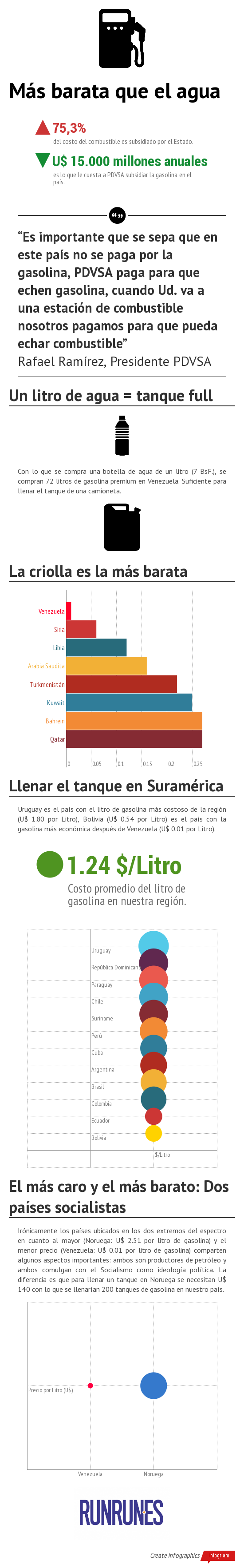Más_barata_que_el_agua (2)