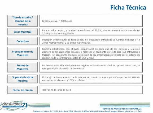 235194382_Encuesta-10