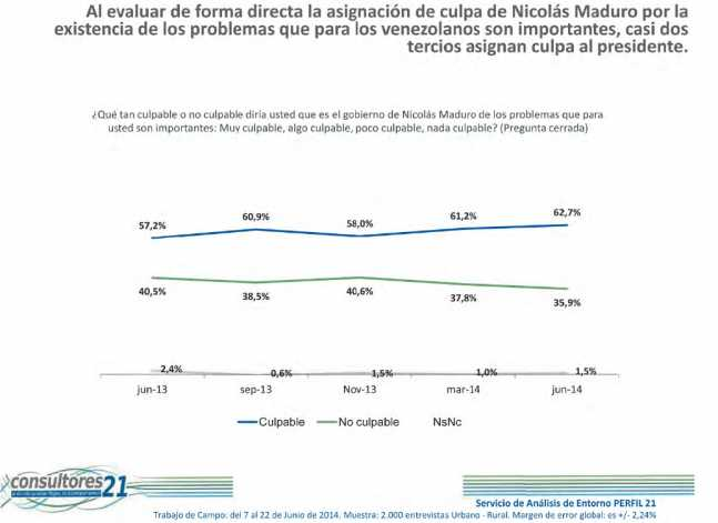 235194382_Encuesta-2