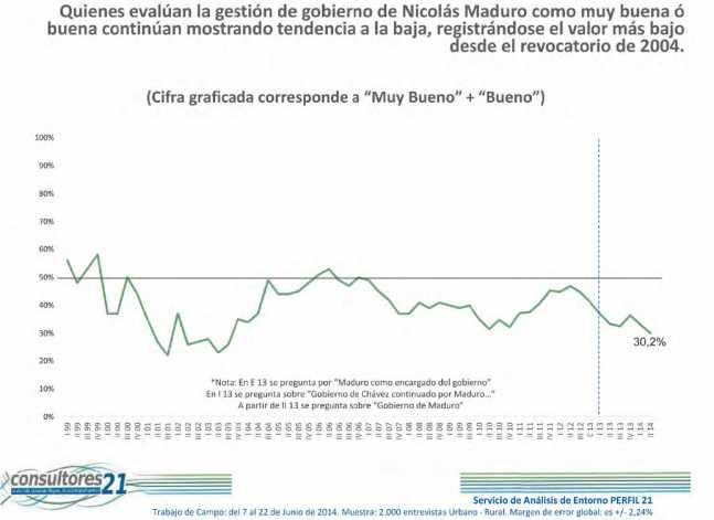 235194382_Encuesta-6