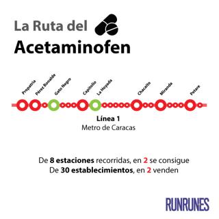 LaRutadelAcetaminofenPORTADA