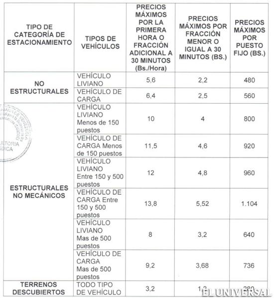 preciosestacionamientos2010201