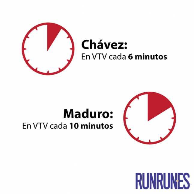 ChávezViveEnVTV1