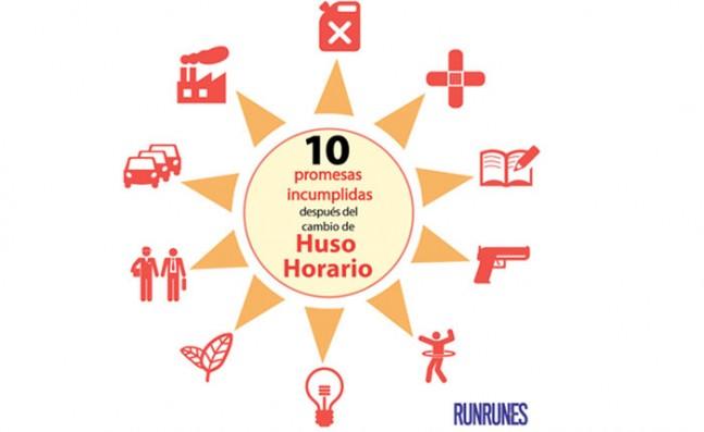 HusoHorario-647x397.jpg