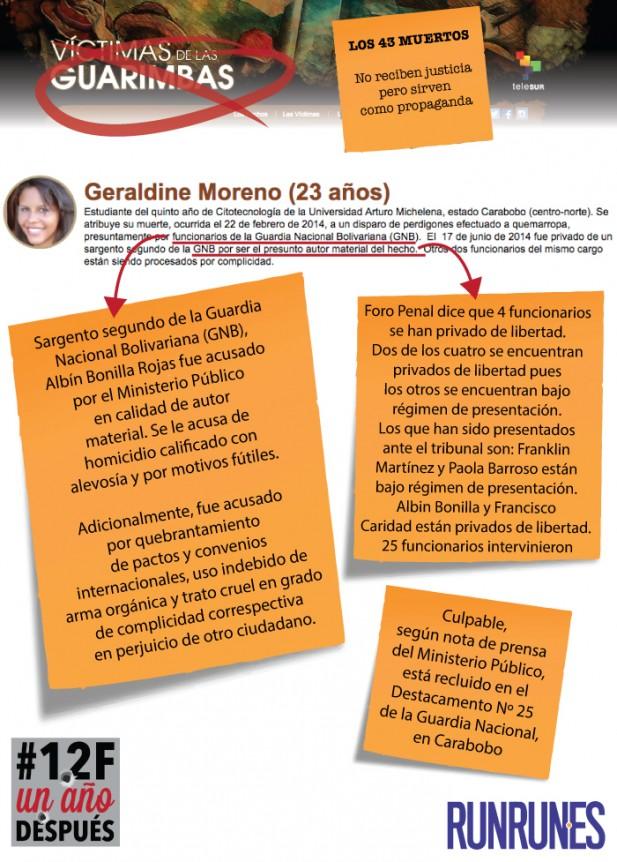 victimas-guarimbas10