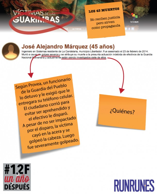 victimas-guarimbas12