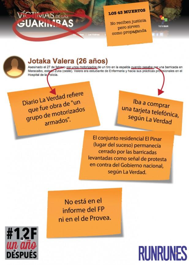 victimas-guarimbas19