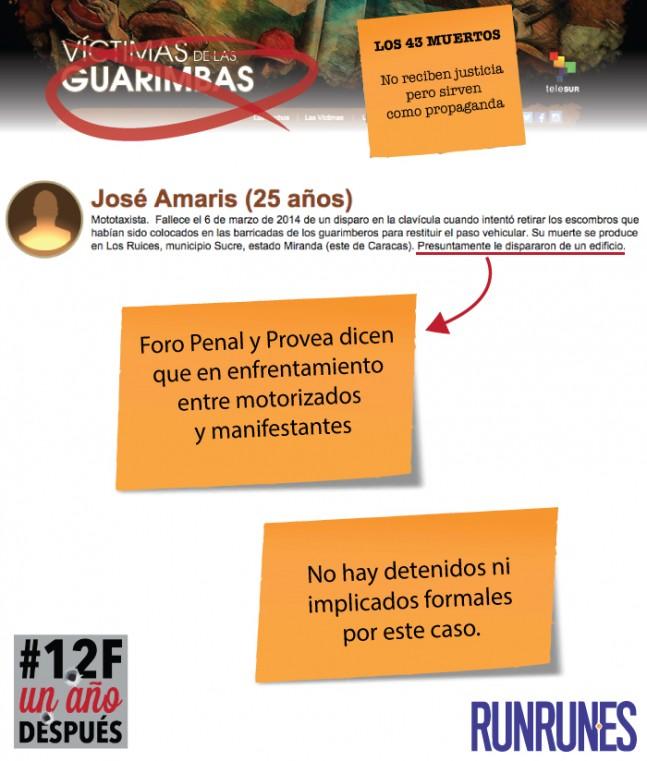 victimas-guarimbas24