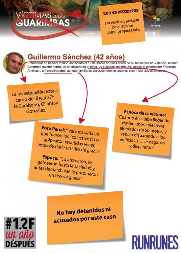 victimas-guarimbas33