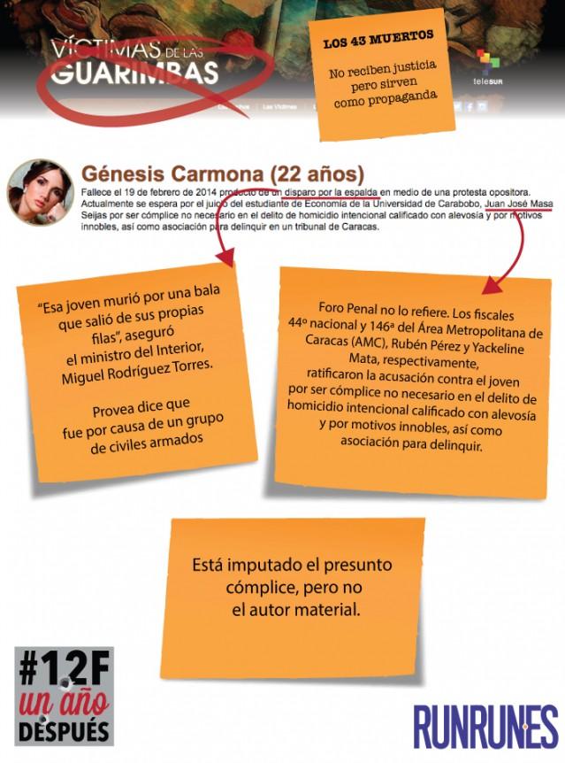 victimas-guarimbas7
