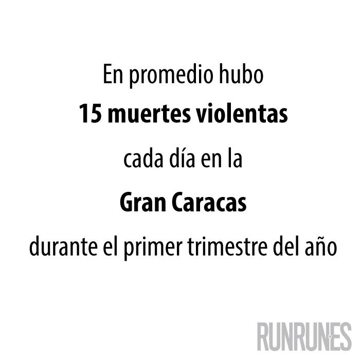 muertes4