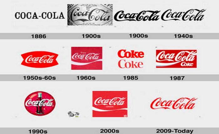 Mira la impresionante evolución de los logos de estas empresas