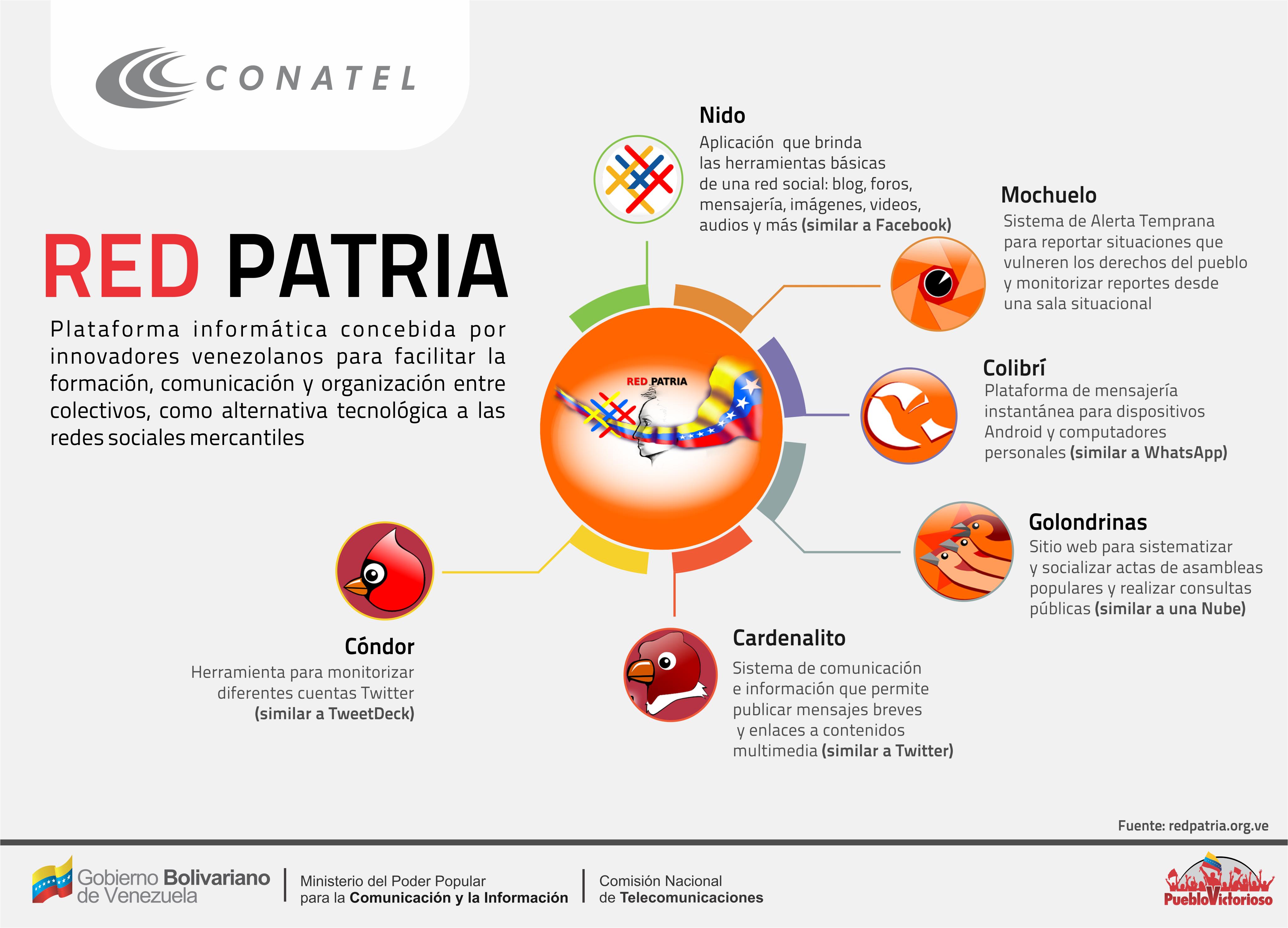 Infografia-RedPatria