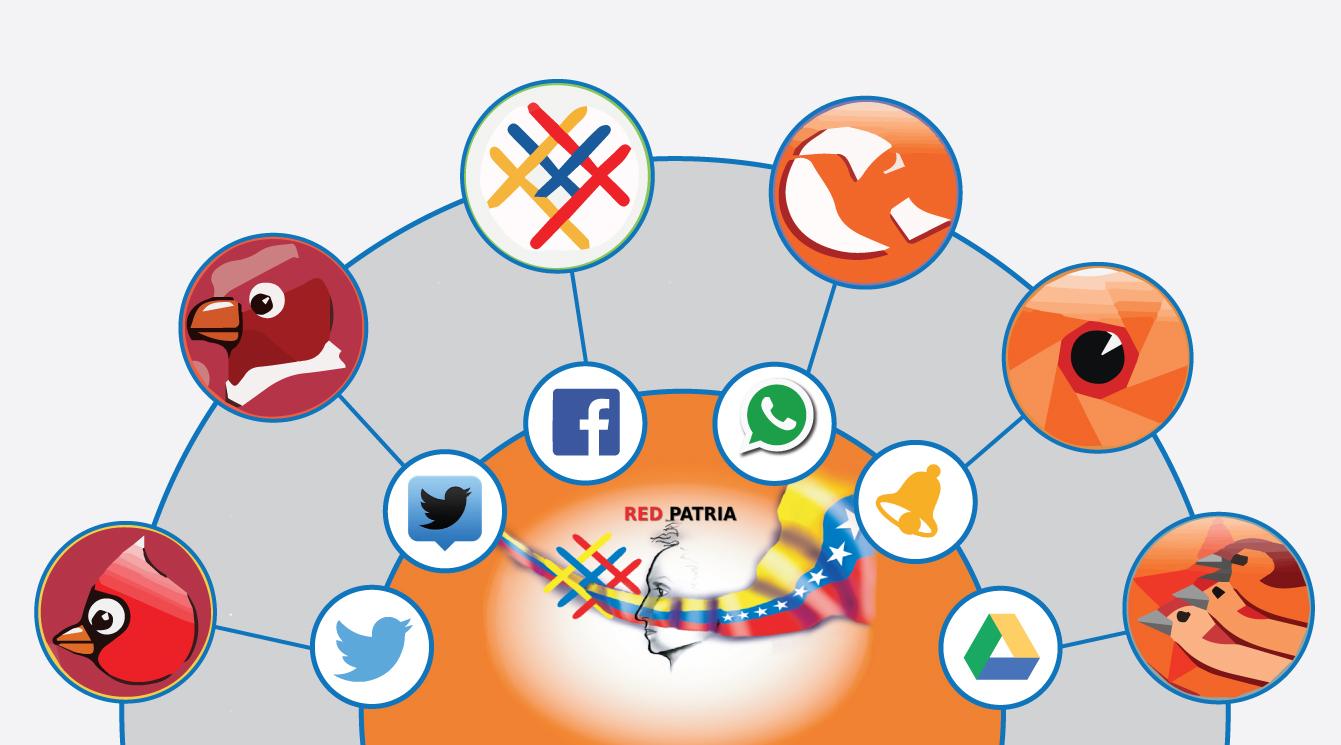 EXCLUSIVA  Las redes sociales del Gobierno: más control, poca innovación