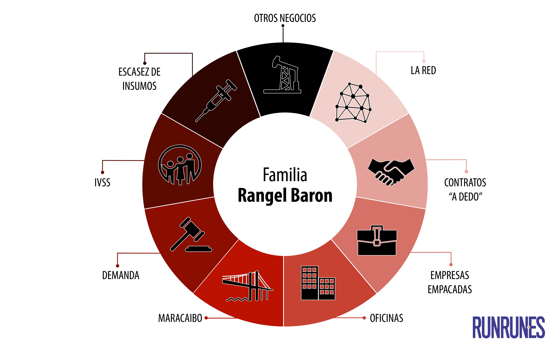 rangelbaron-01