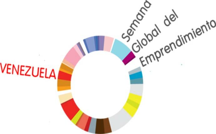 Foro Anual de Emprendedores se llevará a cabo en Caracas para  su décima edición