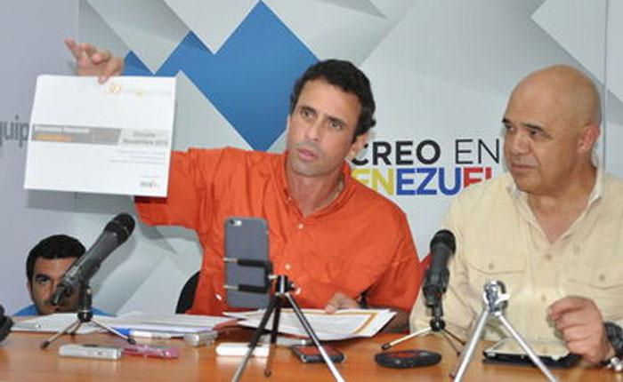 Capriles: La decisión del TSJ no es jurídica sino política