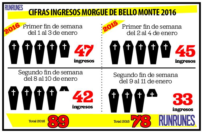 cifras ingreso morge1