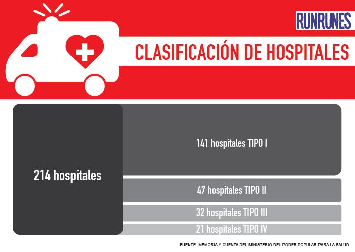 Hospitales-01
