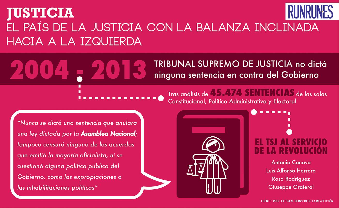 Justicia-copy-copy