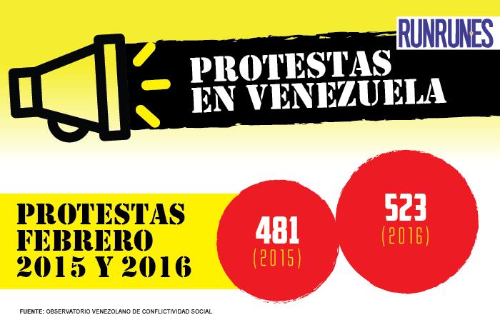 Protestas-01