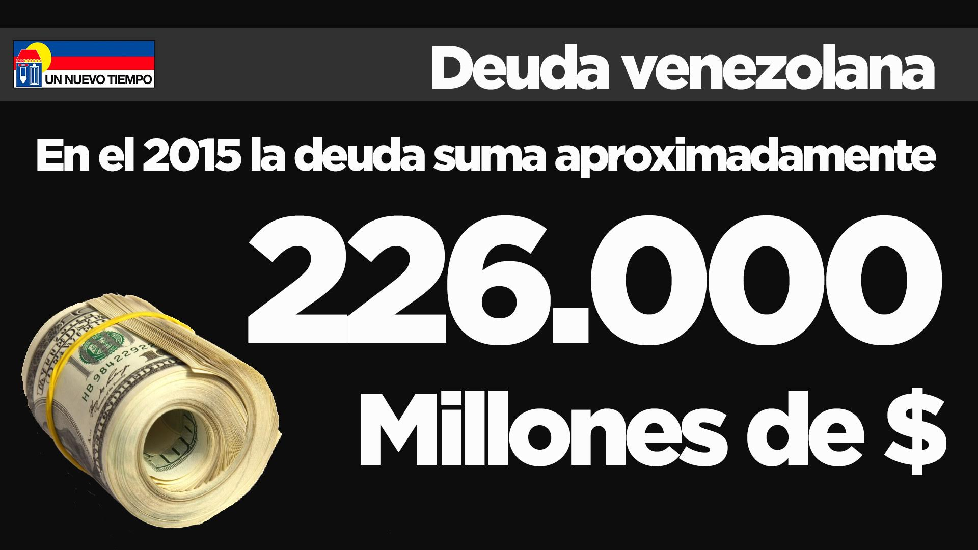 deuda-total-venezuela-elias-matta
