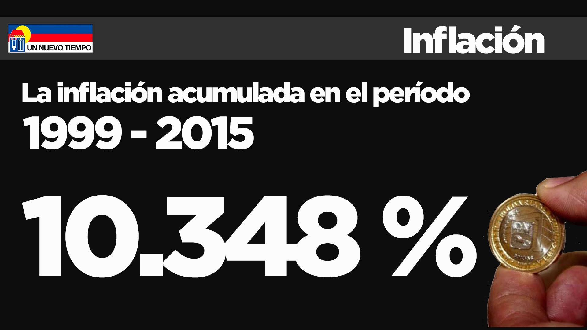 inflacion-elias-matta