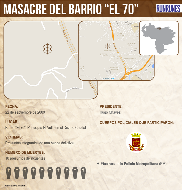 masacre-del-barrio-el-70