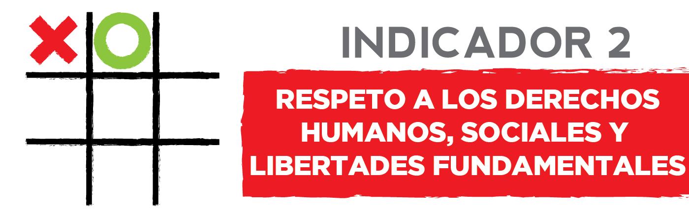 Indicadores-02