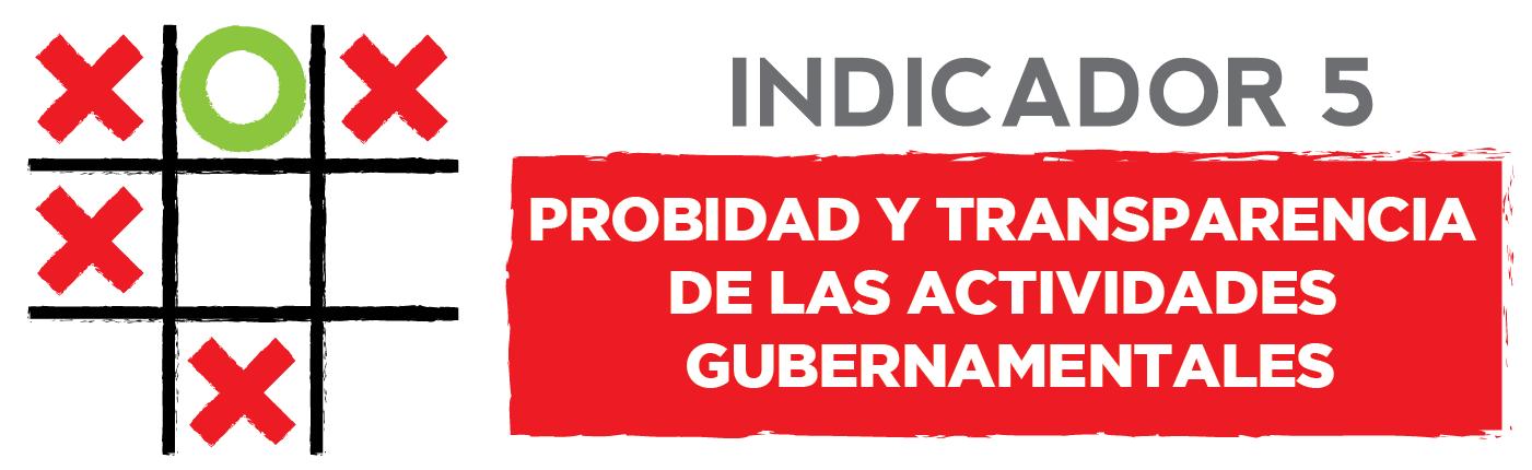 Indicadores-05