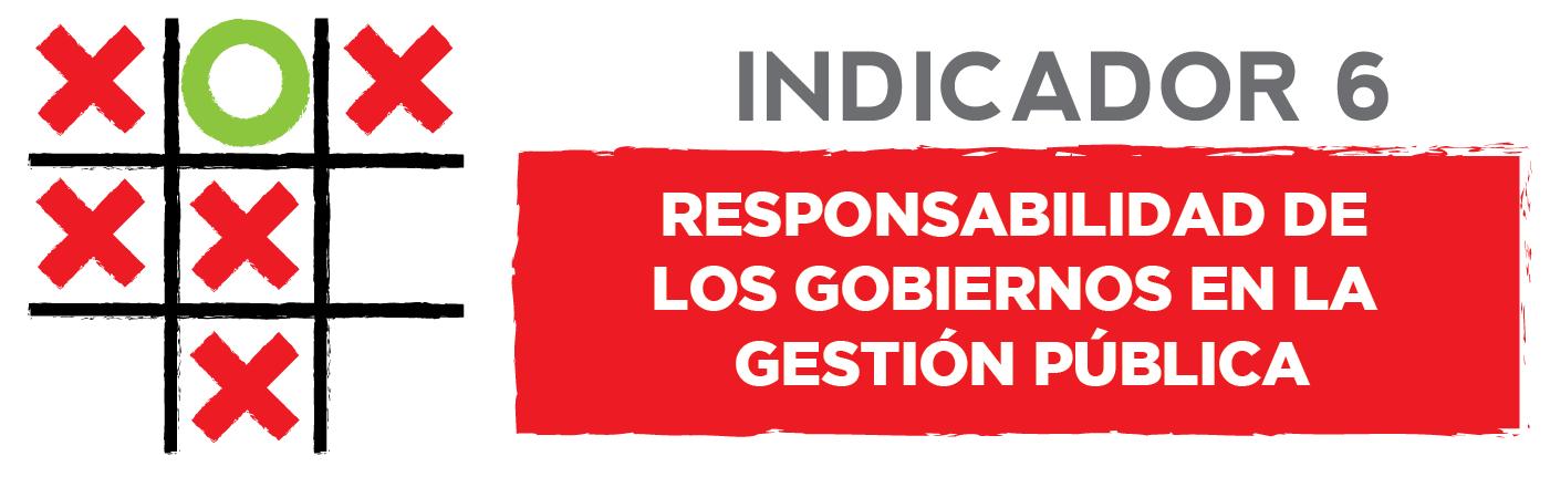 Indicadores-06