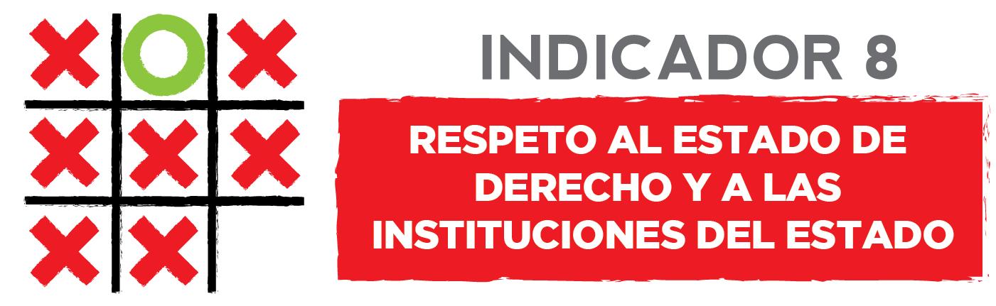 Indicadores-08
