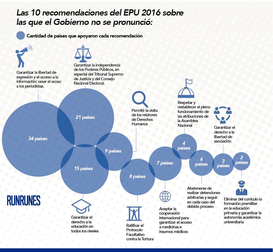 epu_compromisos2-01