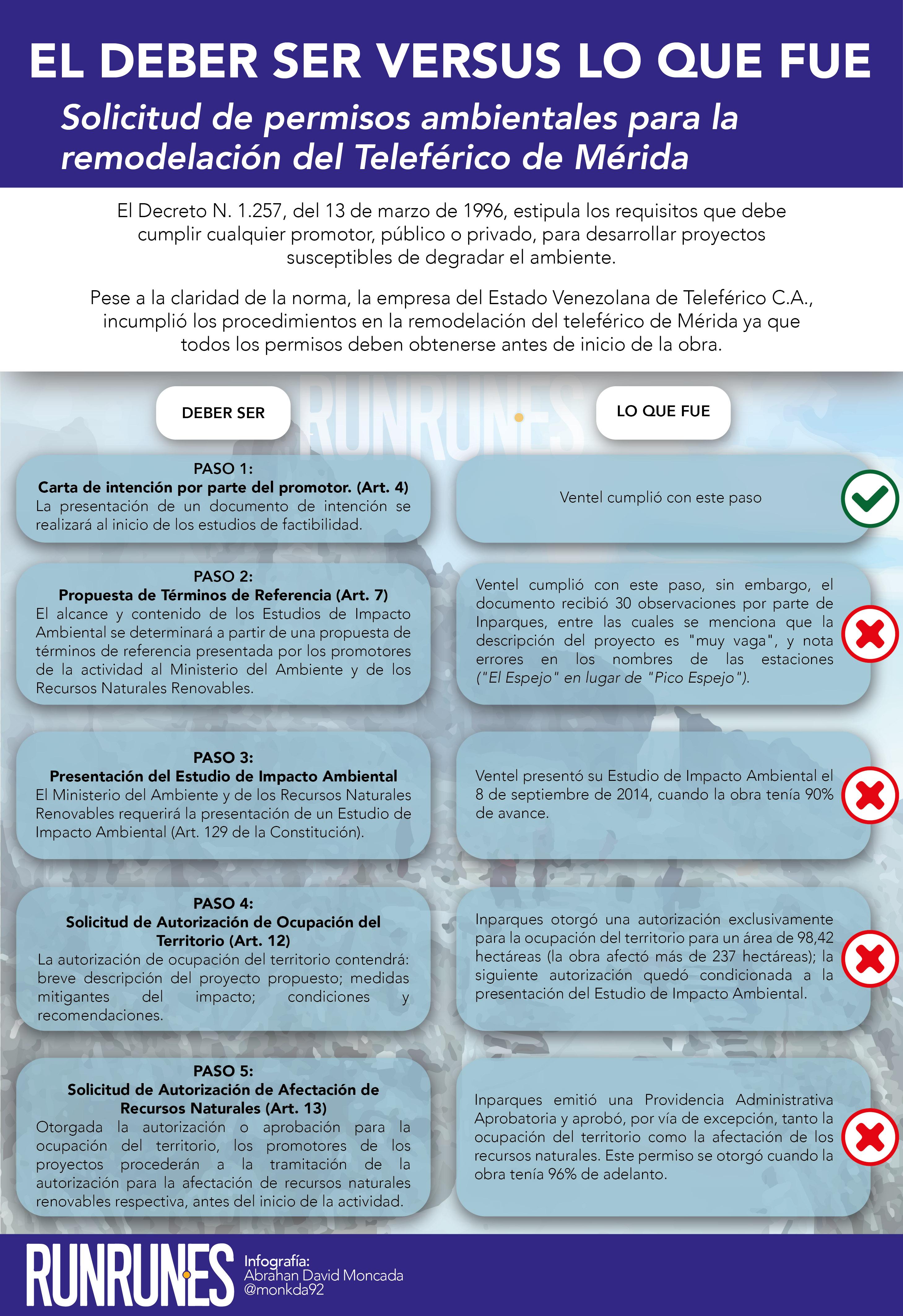 teleferico_leyes-ambientales