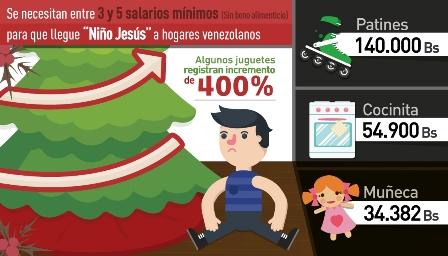 infografia-juguetes