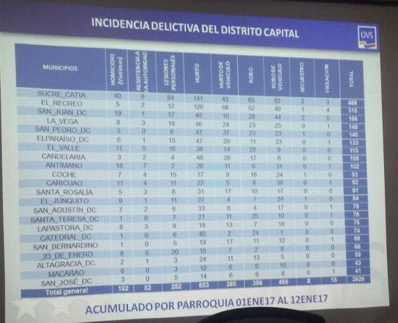 Estadísticas-1