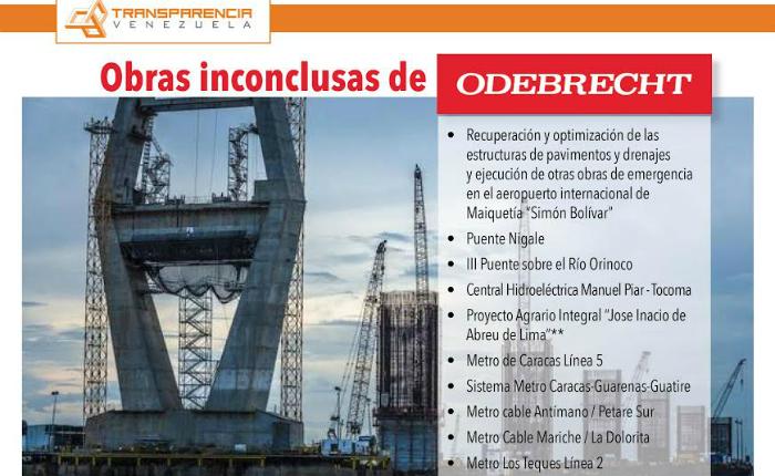 Transparencia Venezuela: El Gobierno debe reasignar obras de Odebrecht mediante contrataciones públicas
