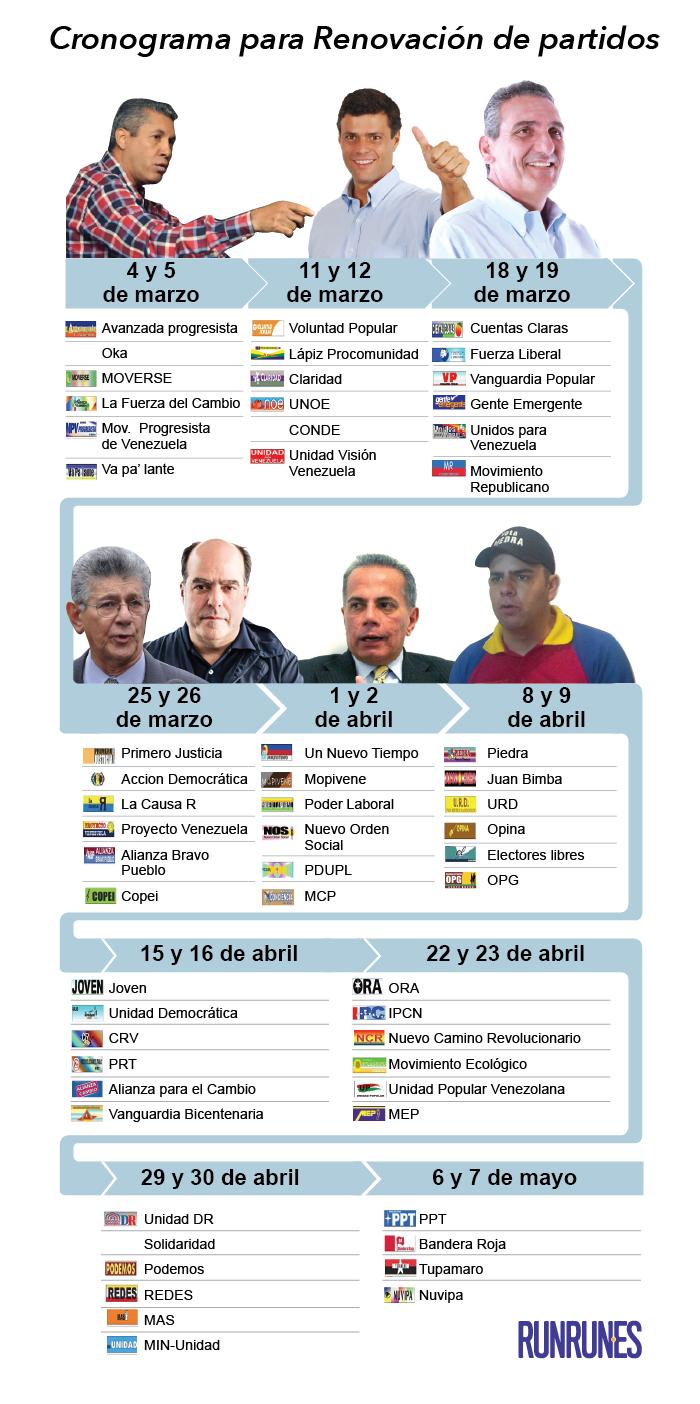 cronograma legitimación