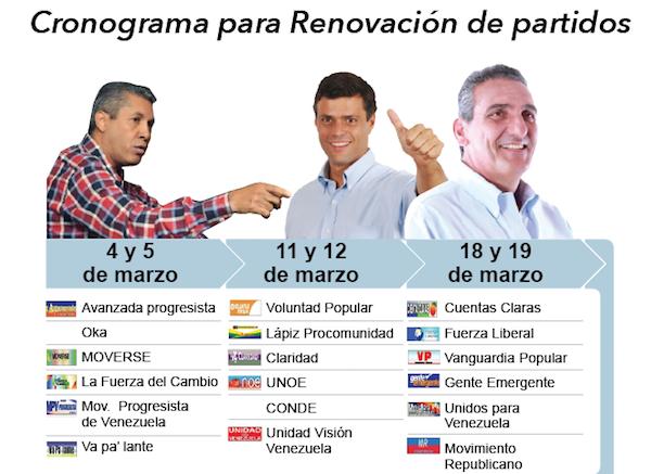 """6 partidos integran el """"grupo de la muerte"""" en la jornada de renovación de nómina"""