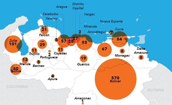 Venezuela, territorio de saqueos