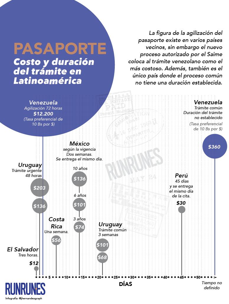 pasaporteV4-02