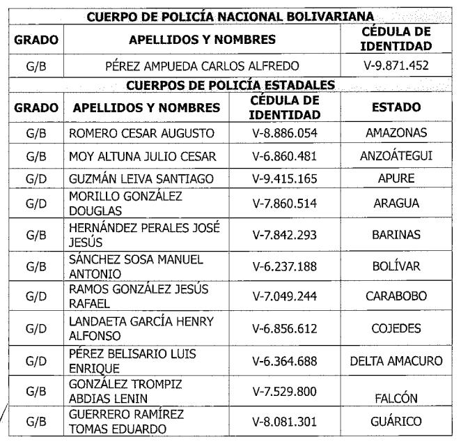 Lista Generales encargados de Policias PR 1