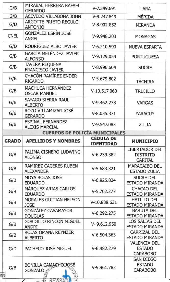 Lista Generales encargados de Policias PR 2