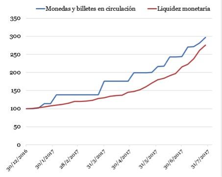 Liquidezmonetaria2