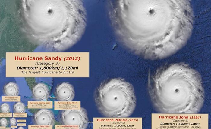 En video: ¿Es Irma el huracán más grande de nuestra historia?