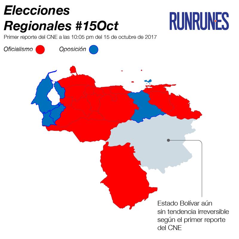 resultadosV4-01
